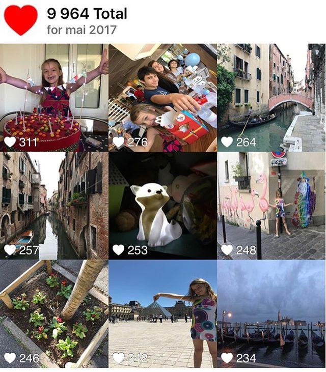Au mois de mai, vous avez aimé l'anniversaire de Siloë et son gâteau surprise, une photo de mes 4 merveilles, la sublime Venise bien-sûr, des arbres fleuris par des citoyens investis, la jolie veilleuse de Siloë, des grafitis de Montmartre et la Pyramide du Louvre ! Merci de me suivre ici et ailleurs