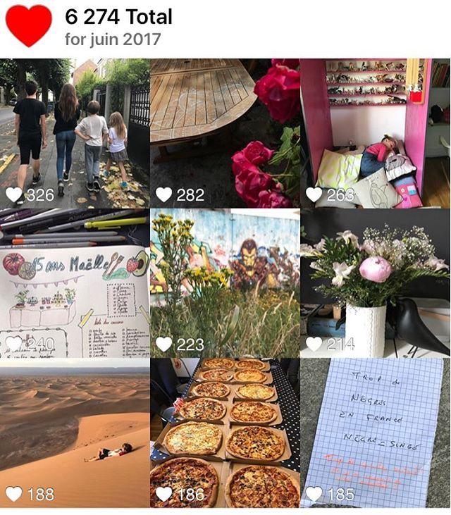 Au mois de juin, vous avez aimé mes doutes de maman, les articles de mon blog (table de jardin décorée et mon voyage au Maroc), le dessin des préparatifs de l'annif de Maëlle, mes pensées de sportive en carton, les pizzas d'après la spartan race, les fleurs que je m'offre parfois et mes petits mots contre le racisme ordinaire. Merci de vos mots et de vos p'tits coeurs !