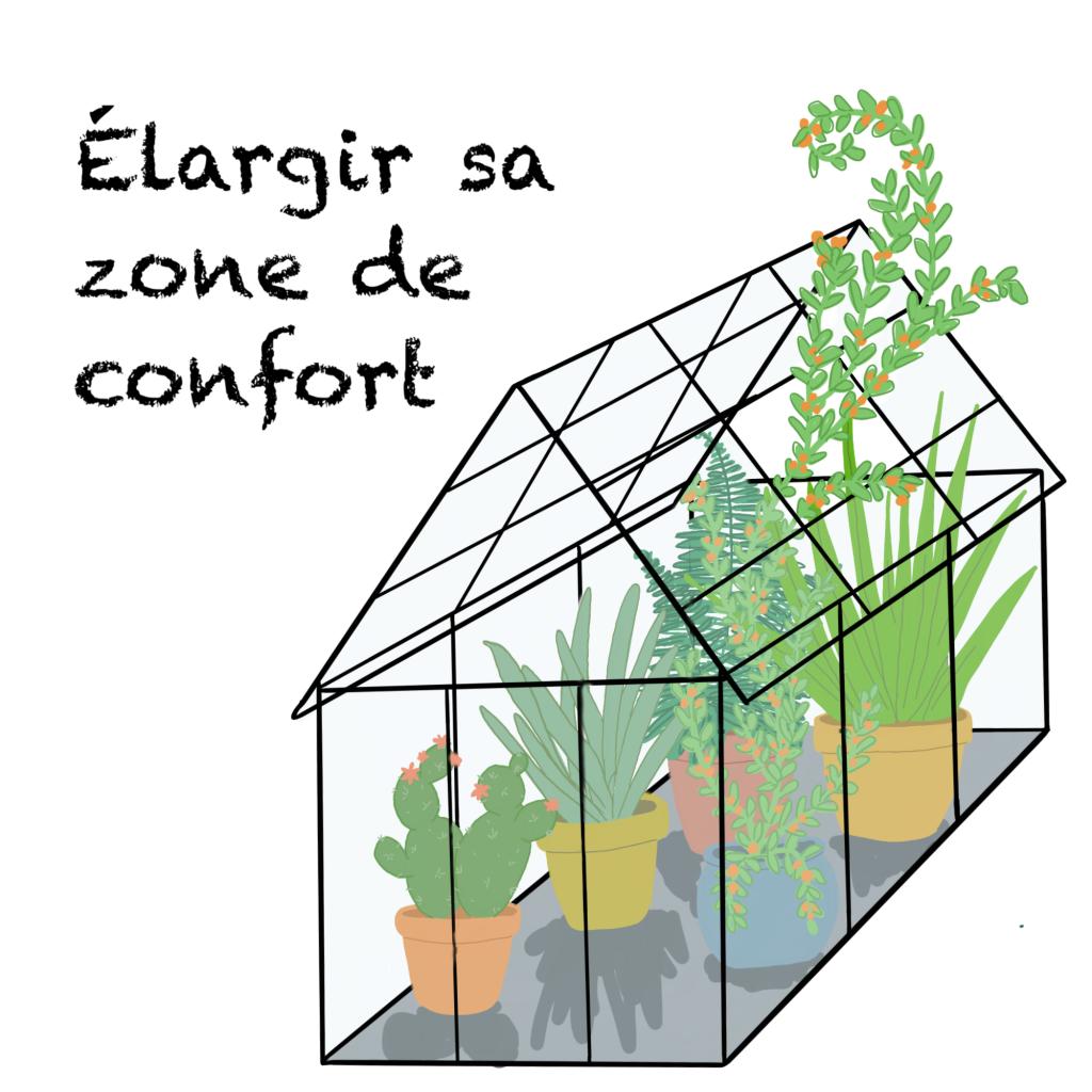 élargir sa zone de confort