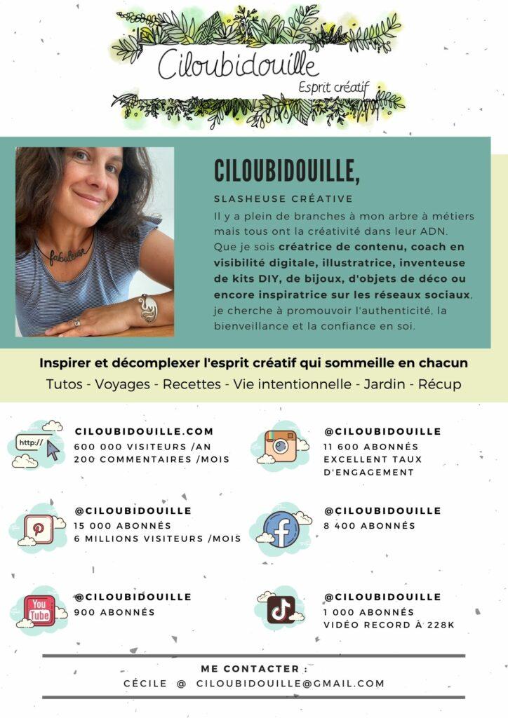kit media ciloubidouille